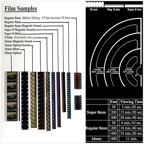 ContentImage-2-41168-FilmSizeChart1